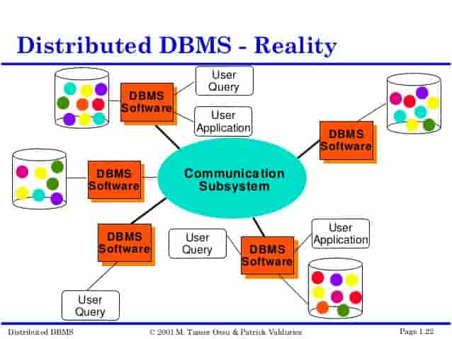 2018-2019 DBMS project|DBMS mini project |2018 DBMS Project