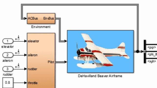 Aeronautical Projects Titles