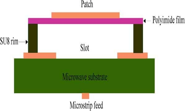 Microstrip Antenna Based Projects