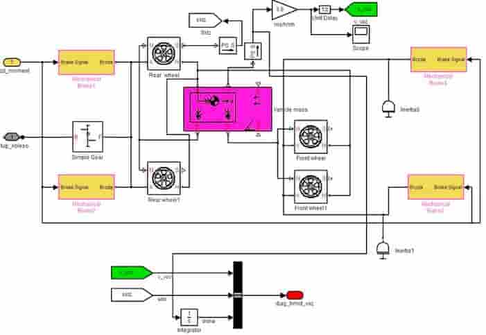 mtech projects in electrical drives